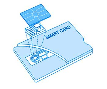 Smart card IC chip diagram
